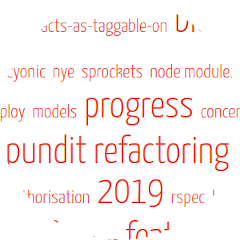 Partial view of a tag cloud